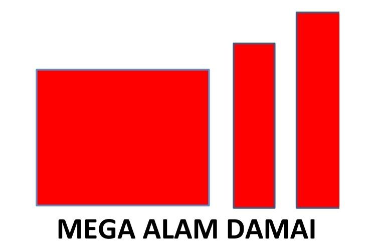 Jenis, 24 jam, Hours, Perlis, Kedah, Perak, Langkawi